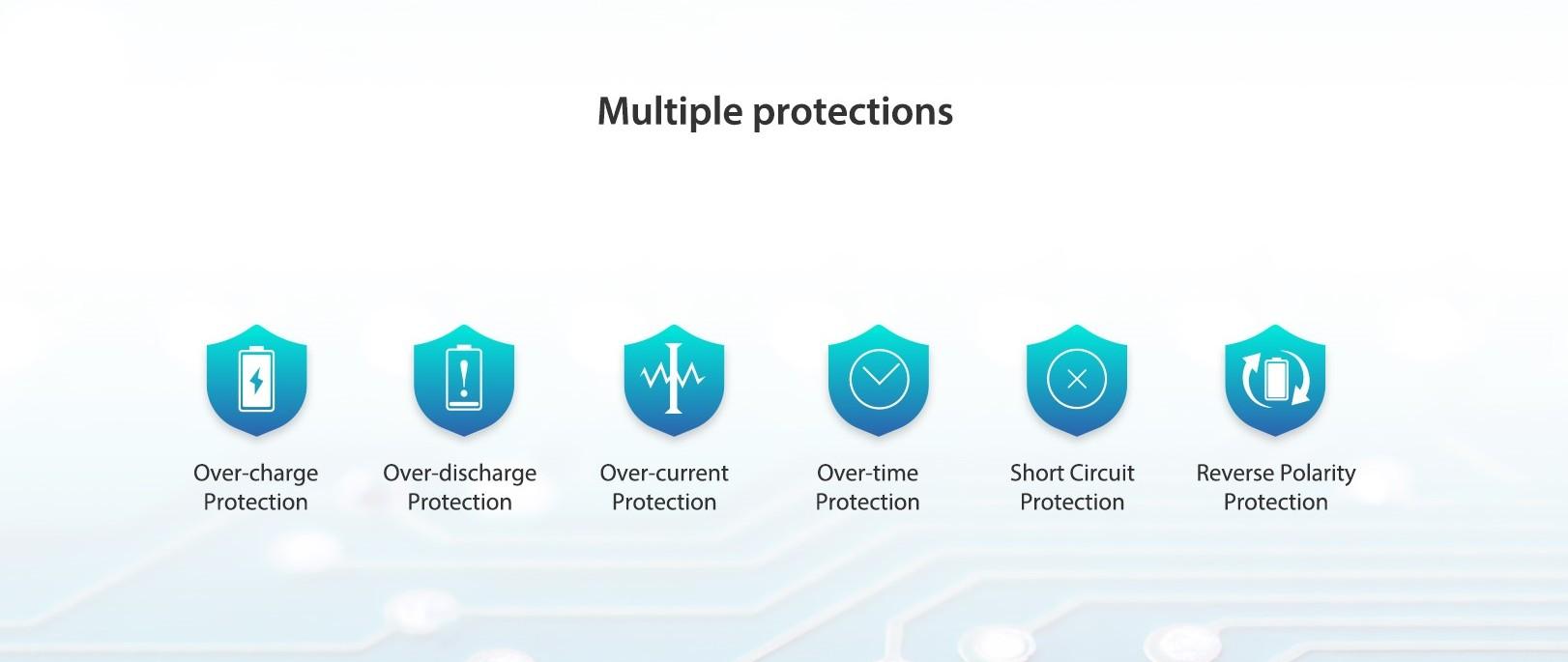 Eleaf iStick Pico Plus Box Mod 75W protezione